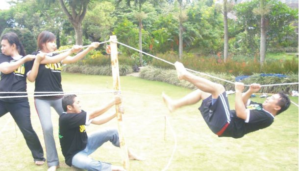 Outbound Malang – Materi : The Power of Belief