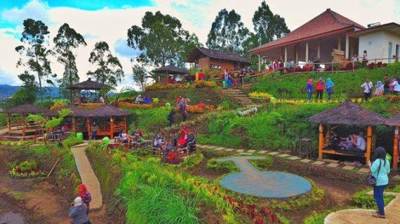 Lokasi Wisata Malang